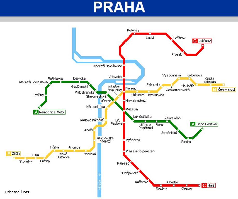 M Praga